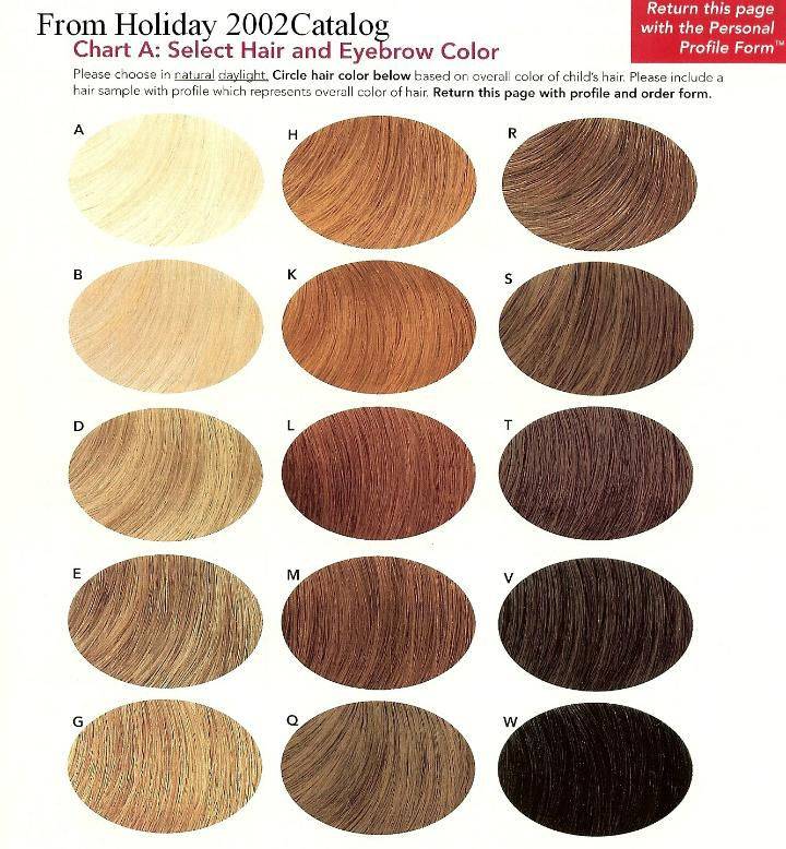 Denver Era skin tone, eye color, hair color charts from My Twinn ...